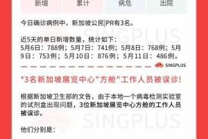 新增884例!3名方舱工作人员被误诊;新加坡多个行业今日起复工