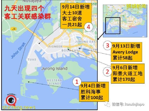 新加坡十天出现4个客工感染群,连续2天出现疗养院感染群