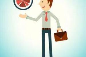 企业家就业准证计划(EP)
