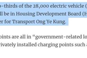 到2030年,新加坡需要的电动汽车充电点超过计划的28000个