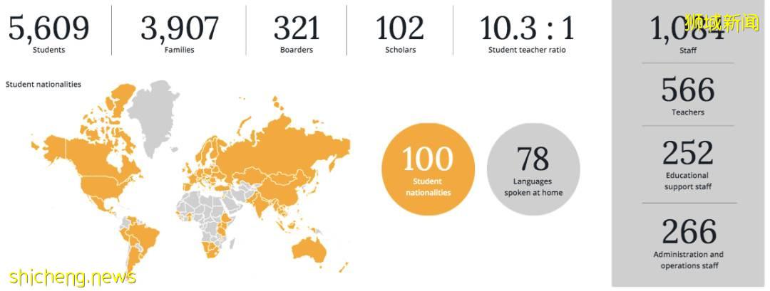 录取难度最高的国际学校之一:究竟什么孩子才能去UWC学习