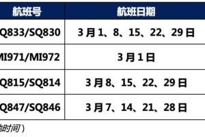 新航及胜安航空 21年3月1日至21年3月31日中国大陆航班计划