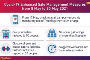 响应新加坡防疫政策号召,南洋理工大学宣布到5月底期间加强限制保障全体师生安全