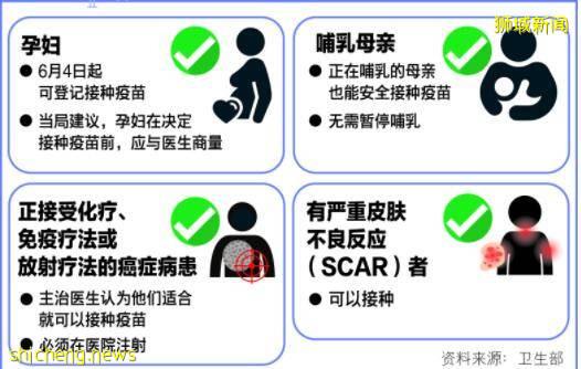 本周起!新加坡孕妇开始接种新冠疫苗!有点紧张