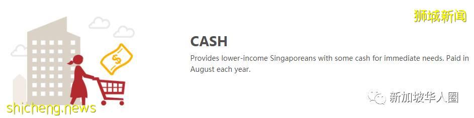 新加坡又发钱了!高达500新币补助券,填补450新币保健储蓄户头