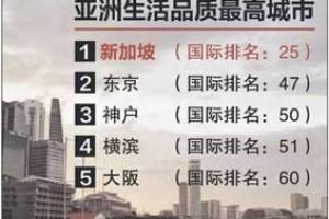 新加坡移民   疫情过后,新加坡移民大门重新开启,6种移民方式带您全家到新加坡