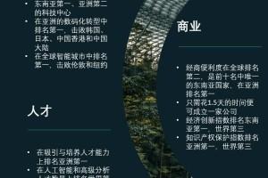 【最全攻略】关于新加坡科技准证的一切都在这儿了