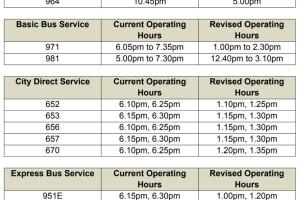 过年期间巴士运营时间调整总结