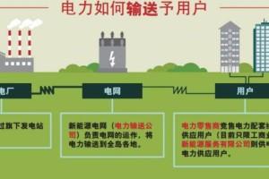 新加坡各大电力零售商大比拼!手把手教你如何申请到最便宜的电价